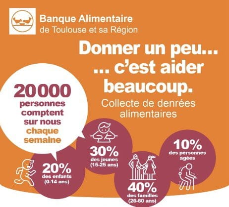 Rotary banque alimentaire Toulouse